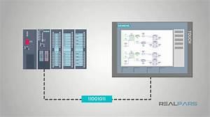 What Is An Hmi   Human Machine Interface