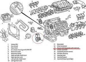 Where Do I Add Power Steering Fluid To A 2002 Mercedes Benz Ml320