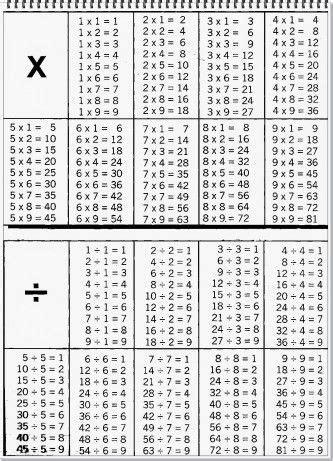 tabuada de multiplicar  imprimir  estudar besttemas