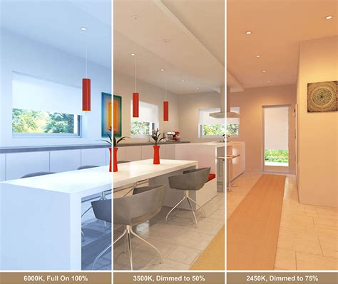kitchen lighting color temperature 5 new developments in led lighting usai 5348