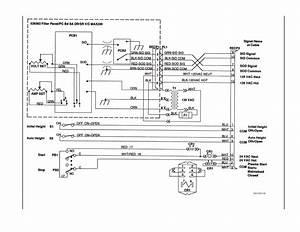 Hypertherm Max200 Service Manual User Manual