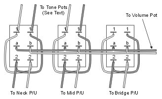 Diy Tips Guitar Wiring Pickup Modifications Part