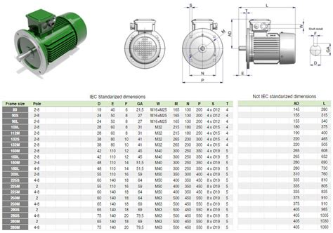 Electric Motor Dimensions by Iec Electric Motors B5 Flange Mount Cad Models For