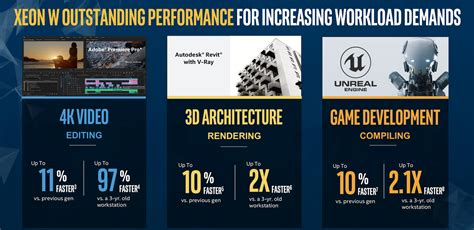 xeon intel desktop series core announces 2200 drop w2200 performance