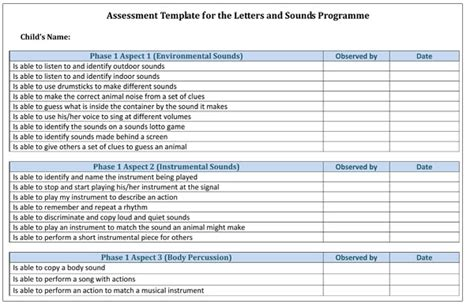 early learning resources assessment template