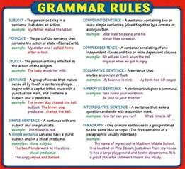 Printable English Grammar Rules