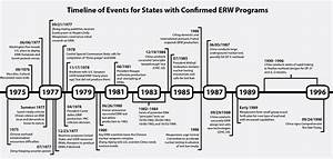 Image Gallery nuclear arms race timeline