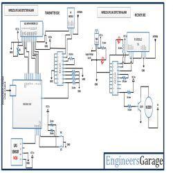 Arduino Based Gas Leakage Detection Using Sensor