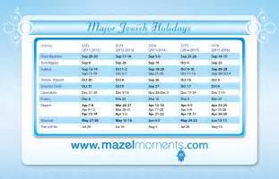 Jewish Holiday Calendar Dates 2014
