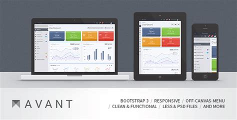 Clean And Responsive Bootstrap 3.3.2 Admin By