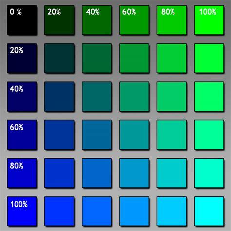 Türkis Blau Farbe by Die Farbe Cyan Oder T 252 Rkis