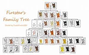 Firestars Family Tree | www.imgkid.com - The Image Kid Has It!