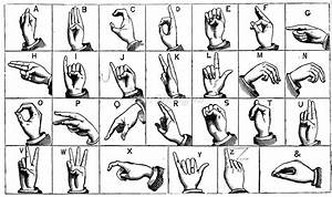 eon images engraving of manual alphabet or sign language With alphabet letter signs