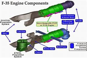 Best Fighter For Canada  Jsf Coverup  Engine Troubles Have
