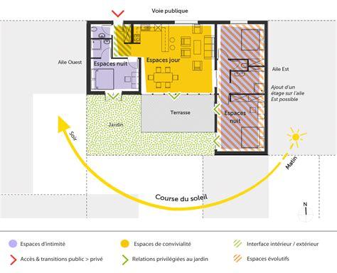 plan de maison 3 chambres plain pied plan maison de plain pied 100 m avec 3 chambres ooreka