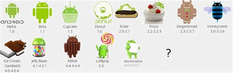 android 7 0 name what would you name android n sundar might ask us