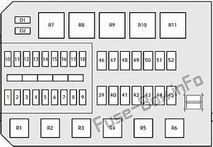 Fuse Box Diagram Ford Contour  1996