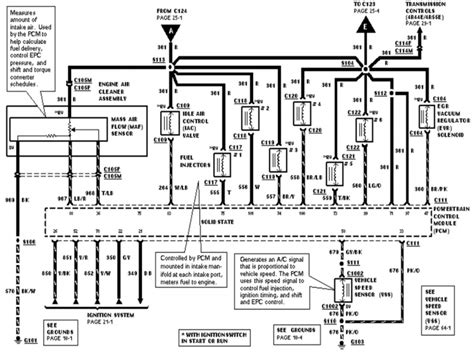 1996 Ford Thunderbird Stereo Wiring Diagram by 2014 Ford Explorer Wiring Harness Diagram Wiring Forums
