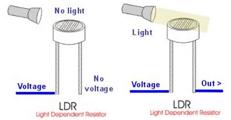 how do smart lights work p s opc271 opto potentiometer review english