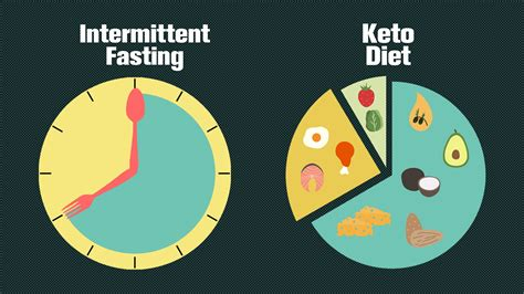 Can you drink coffee while fasting? How To Speed Up Ketosis? Achieve Ketosis With Intermittent Fasting