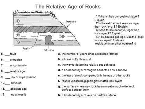 the relative age of rocks worksheet answers the best and