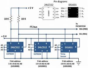 Rmg Embedded World  I2c Communication