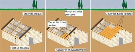 Comment Monter Des Tuiles Sur Un Toit by Comment Construire Un Toit 224 2 Pentes Pour Abri De Jardin