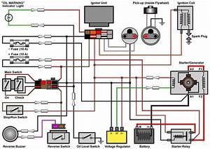 2007 Yamaha G22e Wiring Diagram