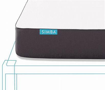 Mattress Simba Hybrid Layers Firm Foam Memory