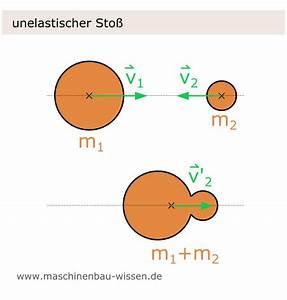 Kinetische Energie Berechnen : den unelastischer sto berechnen ~ Themetempest.com Abrechnung