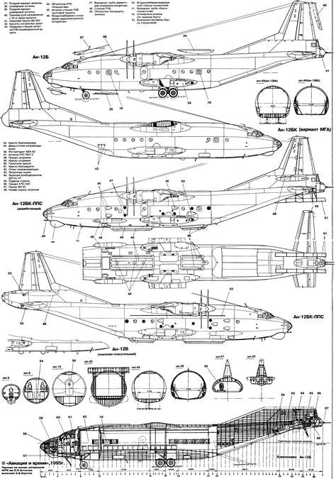 antonov   blueprint   blueprint