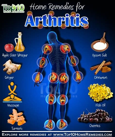 arthritis home remedies early symptoms  tips