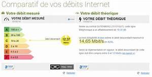 Comparaison Forfait Internet : fournisseur internet france comparatif ~ Medecine-chirurgie-esthetiques.com Avis de Voitures