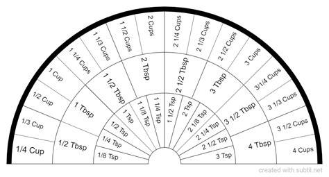 subtil sharing  creation  dowsing pendulum charts