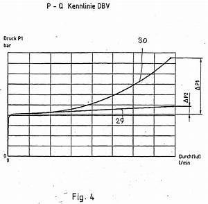 Durchflussmenge Berechnen Druck : patent ep1001196a2 druckbegrenzungsventil insbesondere f r fahrzeuge google patents ~ Themetempest.com Abrechnung