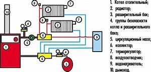 Calcul Puissance Clim : calcul puissance chauffage veranda amiens caen ~ Premium-room.com Idées de Décoration