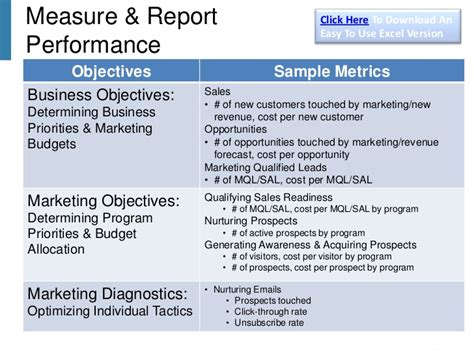 Objectives In Exles by Surveys For Legit Free Business Plan Marketing Objectives Survey Research Paper Exle