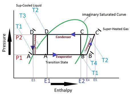 Bohr Diagram Of Vanadium