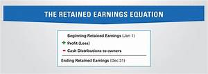 Business Training: Retained Earnings Calculation for ...
