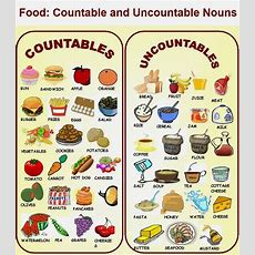 Materials To Learn English Food Vocabulary