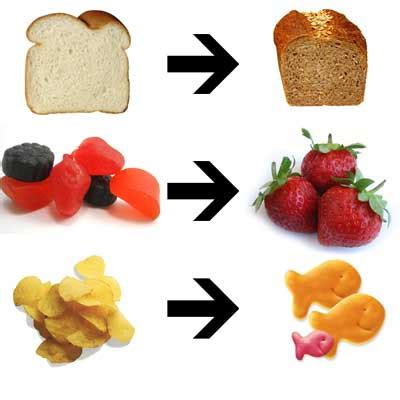 meals quick healthy simple healthy eating   ages