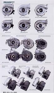 Nissan Gt-r Turbos R32   R33  R34  R35
