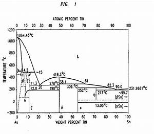 Patent Ep1153698a1 - Article Comprising Creep-resistant And Stress-reducing Solder