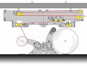 Roll Stand  U0026 Splicer Link M2