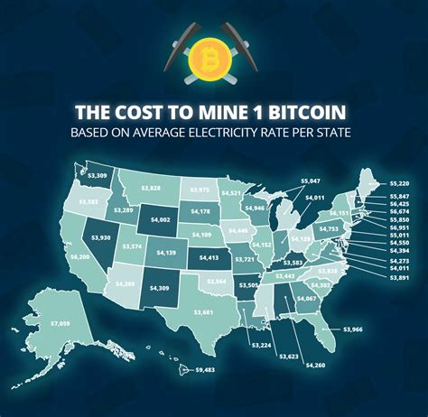 Mining Bitcoin In The Us? Best Do It In Louisiana, Study Says