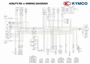 Kymco Agility R16 Plus 2014 Moto Evoluzioni 2017 50