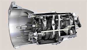 How Much Gearbox Repairs Cost