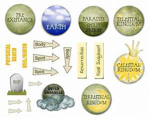 Plan Of Salvation  Download  Diagram  2013 Come Follow Me