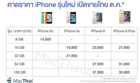 iphone 6 plus price คาด iphone 6 ในไทยเร มต นท 23 900 บาท iphone 6 plus