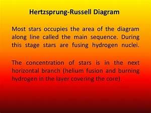 Hertzsprung Russel Diagram
